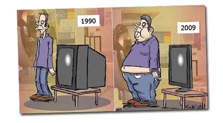 evolucion televisores
